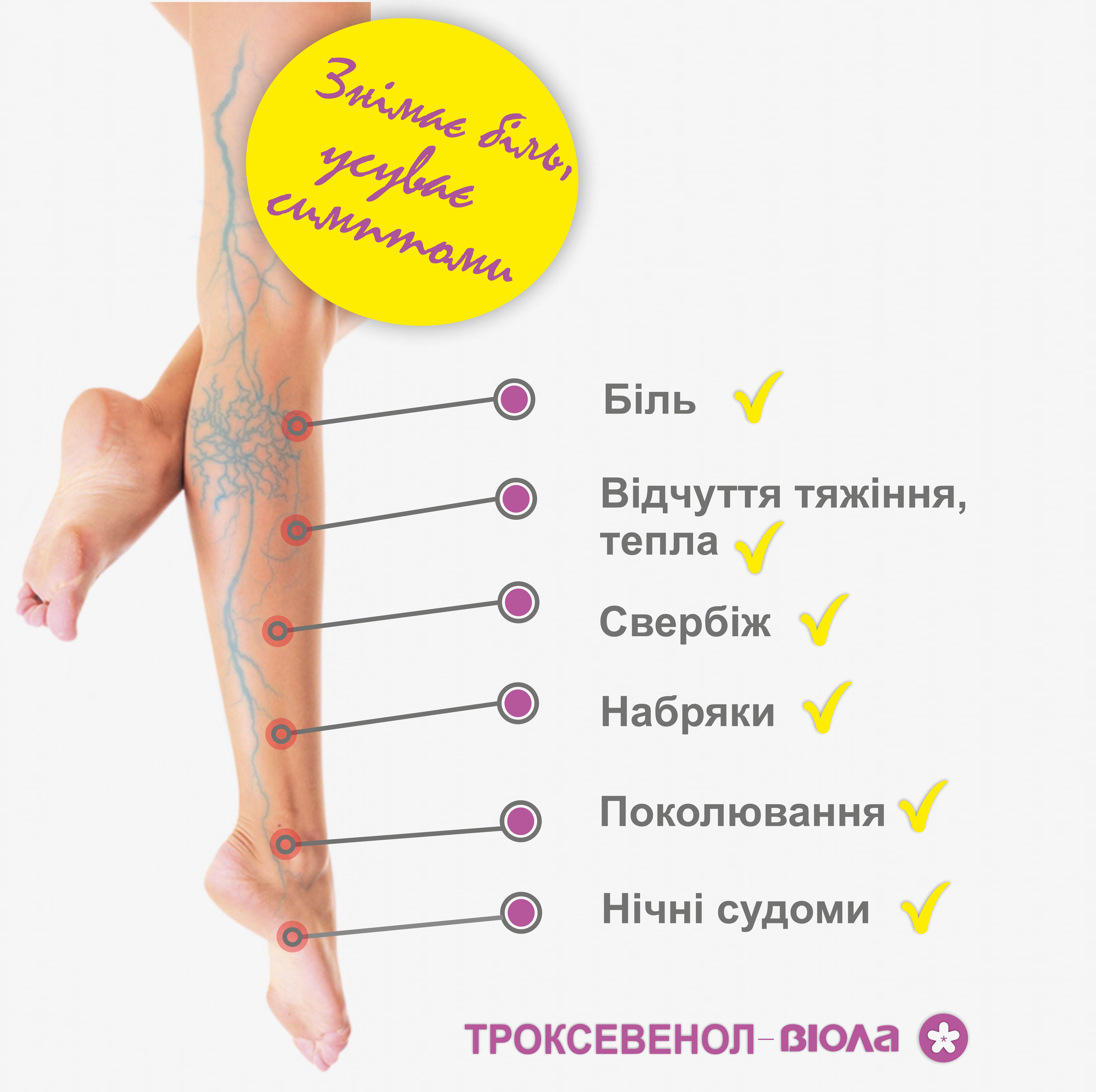 симптомы2